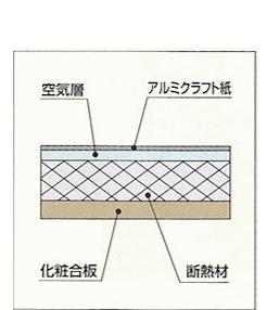 天井四層パネル